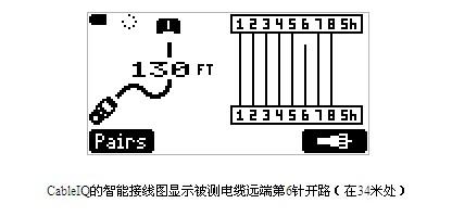 接线图测试长度,短路,串绕或是开路,并以图形方式显示某根线上的故障